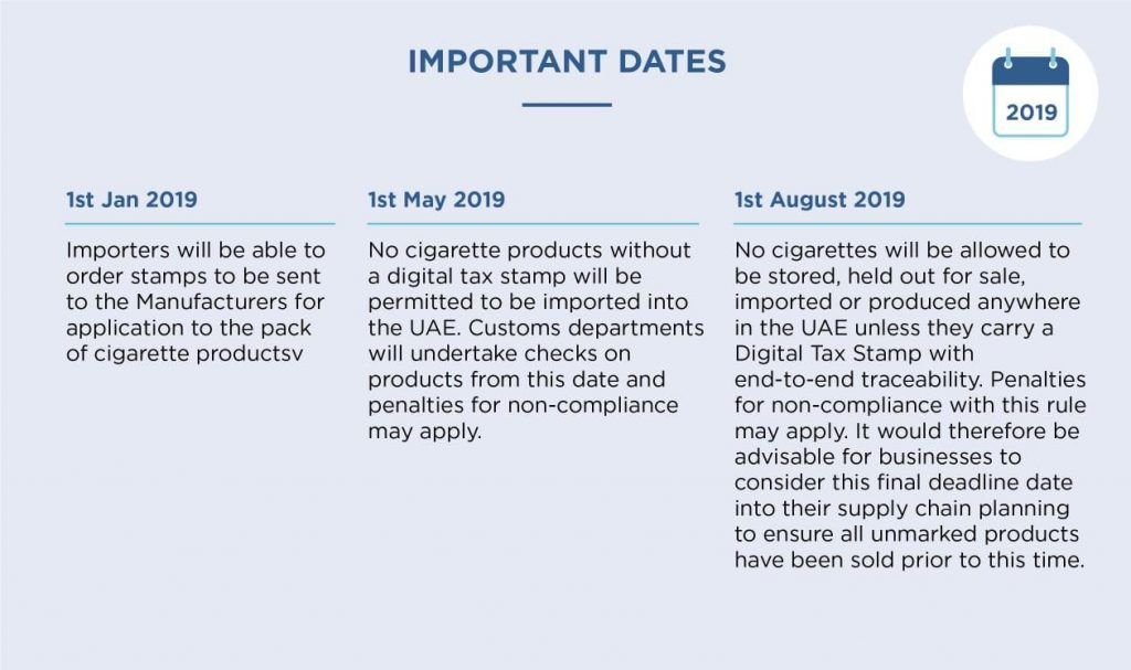 UAE Digital Tax Stamps on Tobacco Products